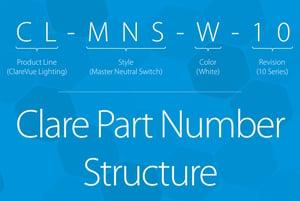 Dealer News - Clare Part Number Structure