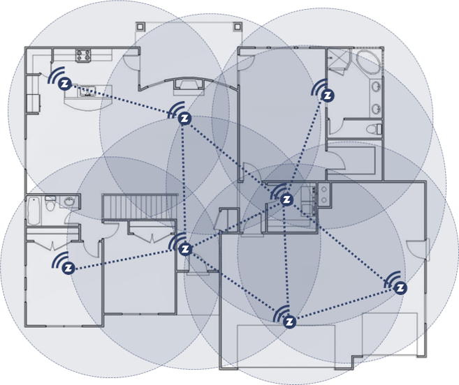 Z-Wave Mesh Network In A House