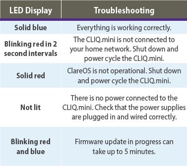 LED Light Display Status Chart