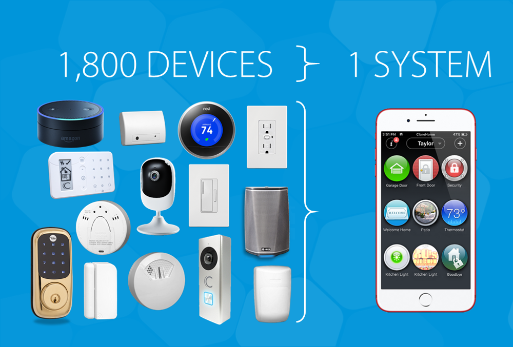 1800 Devices that can be controlled by one system image