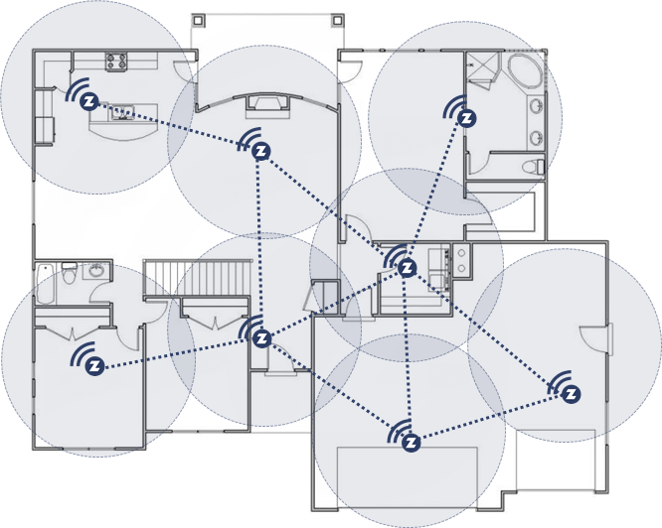 Z-Wave Home Mesh Network Image