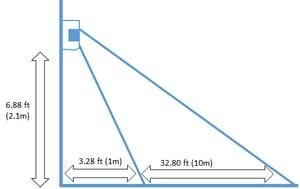 Sensor -height and distance