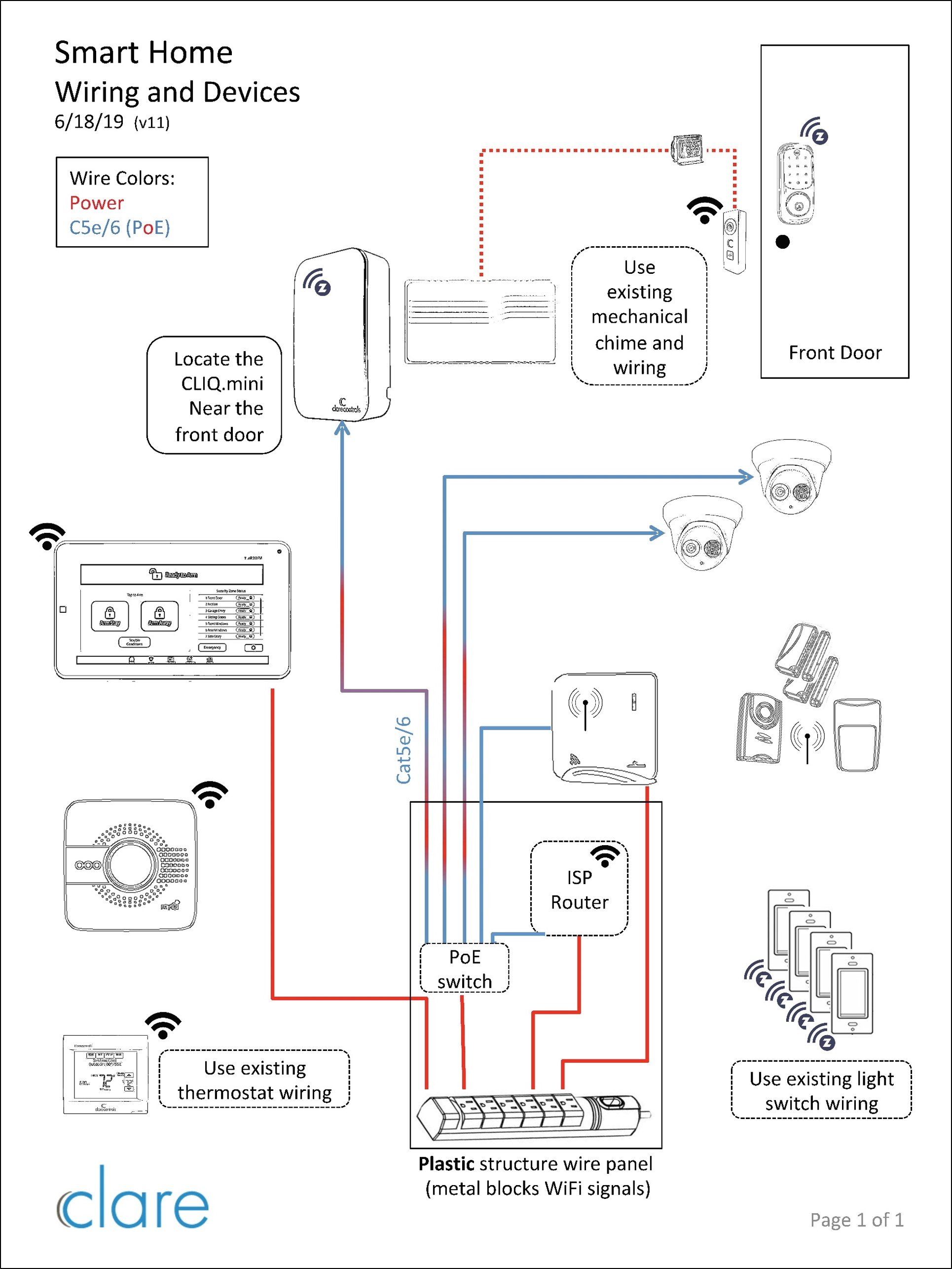 Wiring Diagram For Smart Home | Wiring Liry on