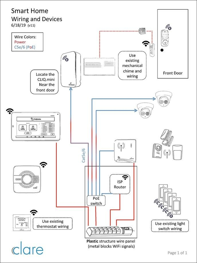 Smart Home and Security Wiring Schematic ExampleClare Controls