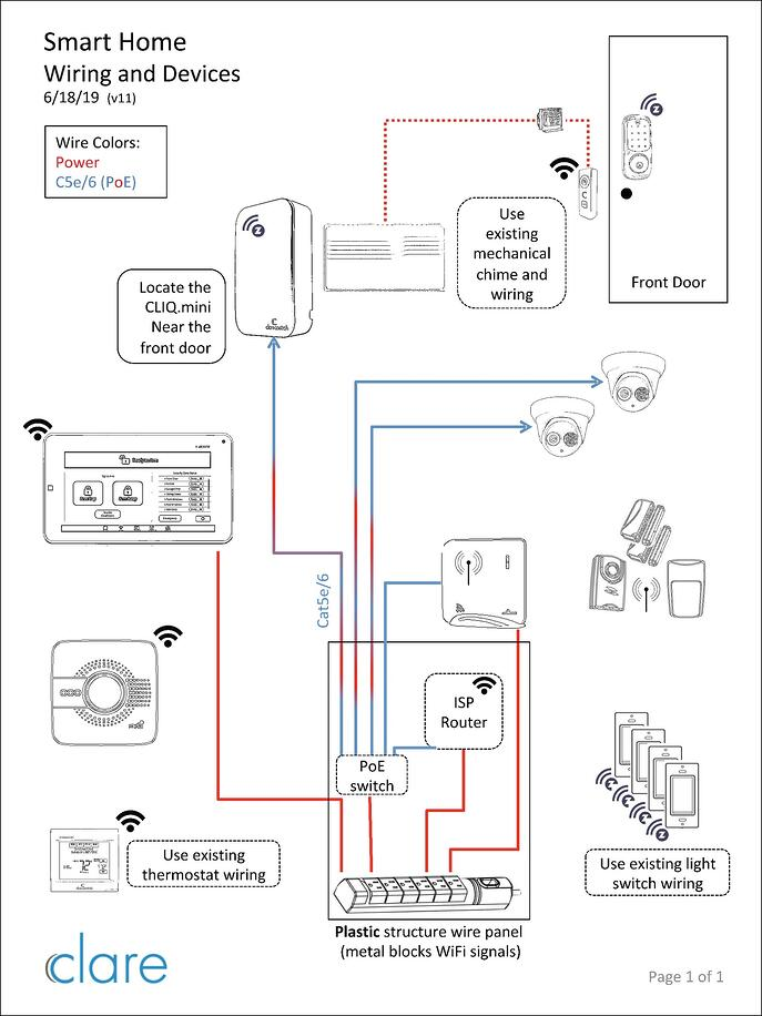 Basic Wiring Diagram Example from www.clarecontrols.com