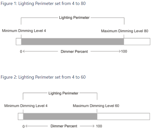 ClareVue Lighting FAQ